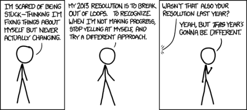 XKCD Comic about New year's resolutoins